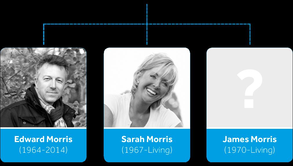 Reconstructing Family Trees