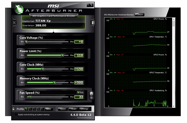 MSI Afterburner used to overclock GPUs