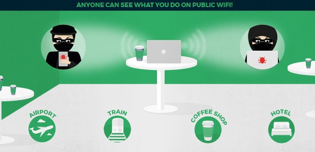 Ilustração dos perigos da rede Wi-Fi pública gratuita