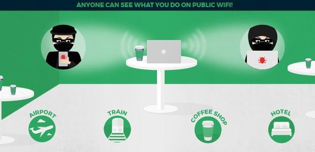 Illustration der Gefahren kostenloser öffentlicher WLANs
