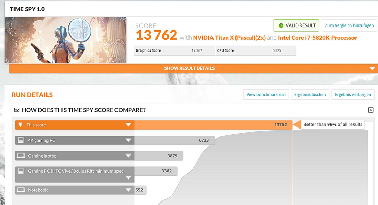 PC performance score