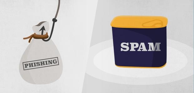 Vergleich zwischen Phishing und Spam: Es ist nicht das Gleiche
