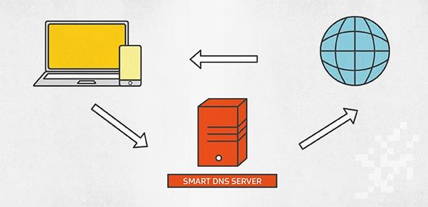 01-VPN-Smart-DNS-signal-article-620x300-min