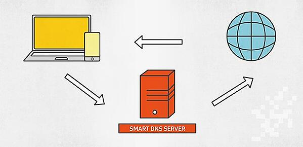Smart DNS Proxy Server vs VPN | AVG