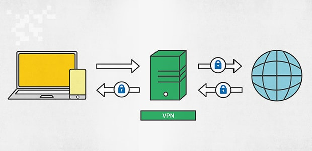 VPN vs Proxy vs Smart DNS: What's The Difference?