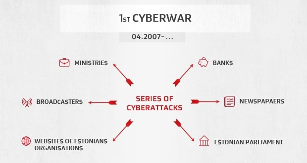 what is a ddos attack the ultimate guide avg