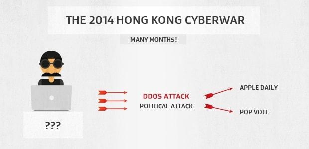 Os ataques de DDoS contra a imprensa independente de Hong Kong