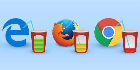 Chrome Akkulaufzeit gegenüber Edge, Firefox und Opera