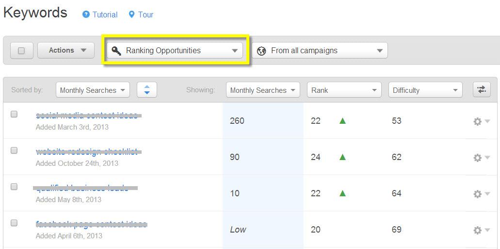 times 100 business case studies marketing mix