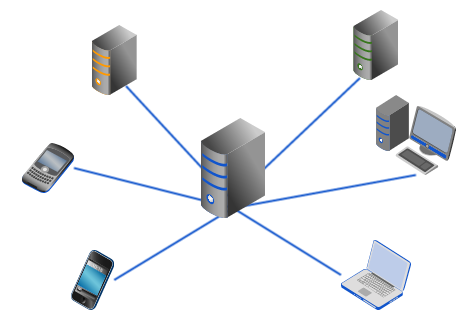 04 ftp server mobile client servers