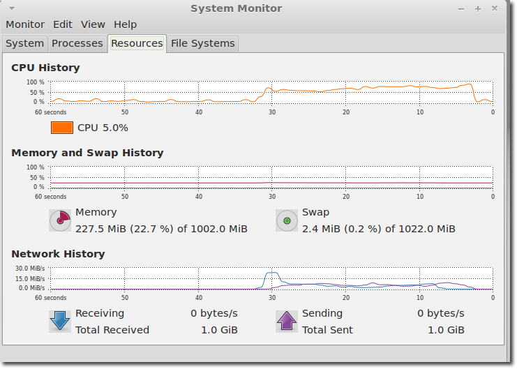 linux system monitor load tester 100 users