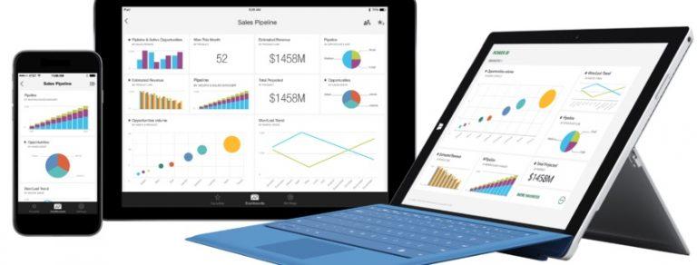 Data visualization for rental companies