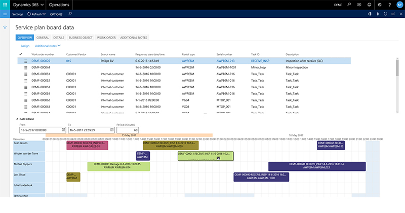 Increase the efficiency of your equipment with an intuitive user interface