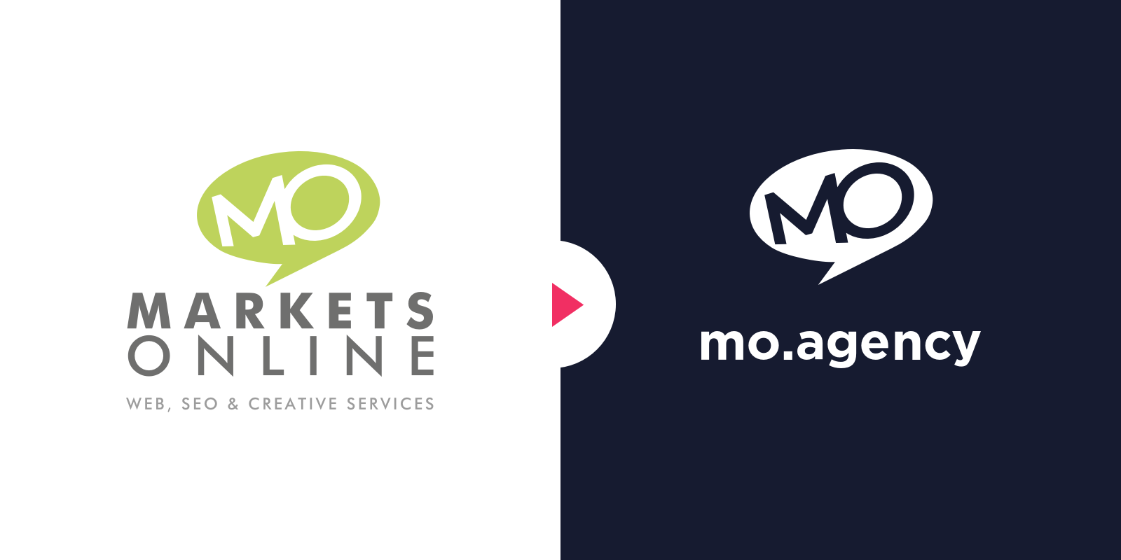 Markets Online, the biggest little agency, rebrands to MO