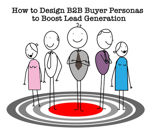 How To Design Strong B2B Buyer Personas To Boost Your Lead Generation