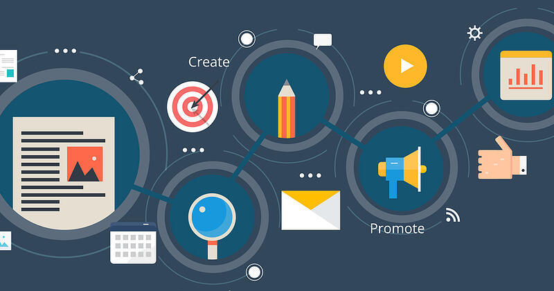 How to Create and Launch a Content Marketing Strategy