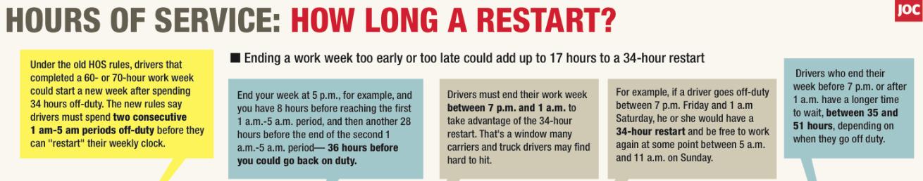 hours_of_service_restart