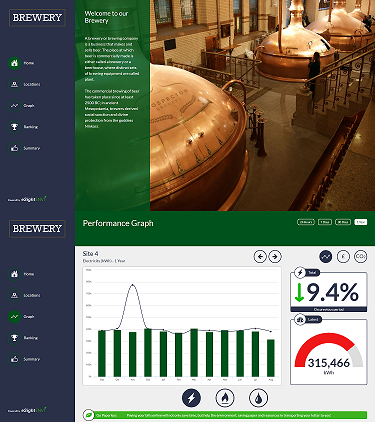 Brewery-Homepage-graph-Copy
