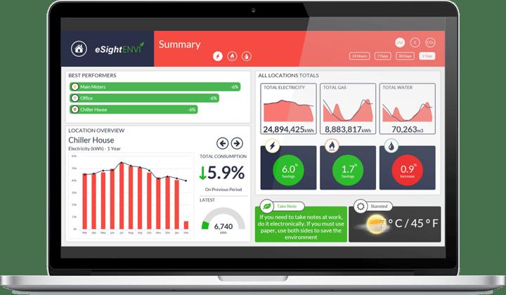 eSight Energy ENVI release