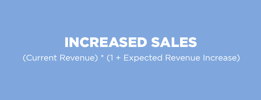 Math Formula for Increased Sales (Predicted)