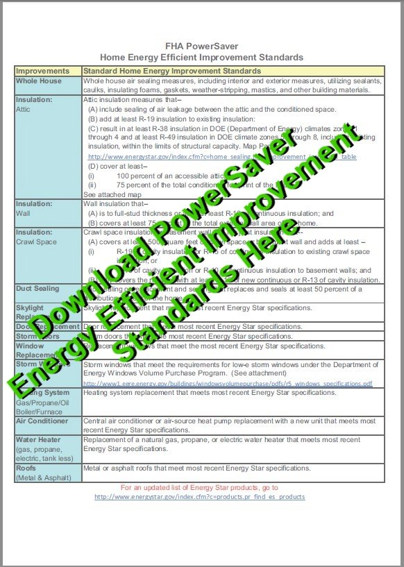 AmeriFirst PowerSaver Home Energy Efficient Improvement Standards