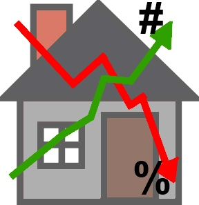 as interest rates stay down housing markets build