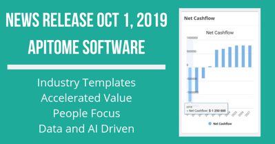 Smart WFM Launches Apitome Software Suite on 1st October 2019