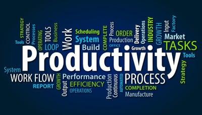 What is Workforce Management (WFM)?