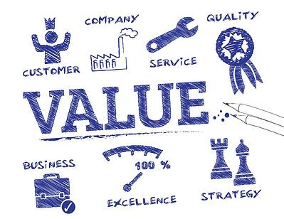 How to extract business value from WFM? Change vs Transformation…