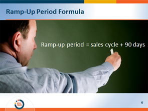 Accelerate-the-Ramp-Up-Time-of-New-Sales-Reps-Webinar-Cover