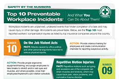 NSC_CO2_Top_10_Preventable_preview