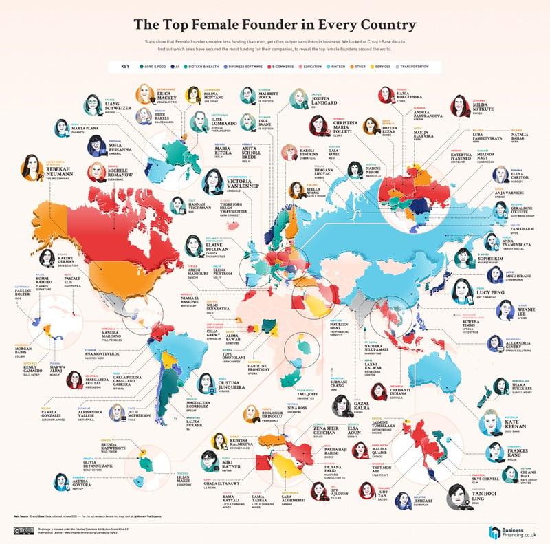 Female-Founder_1200px_v2