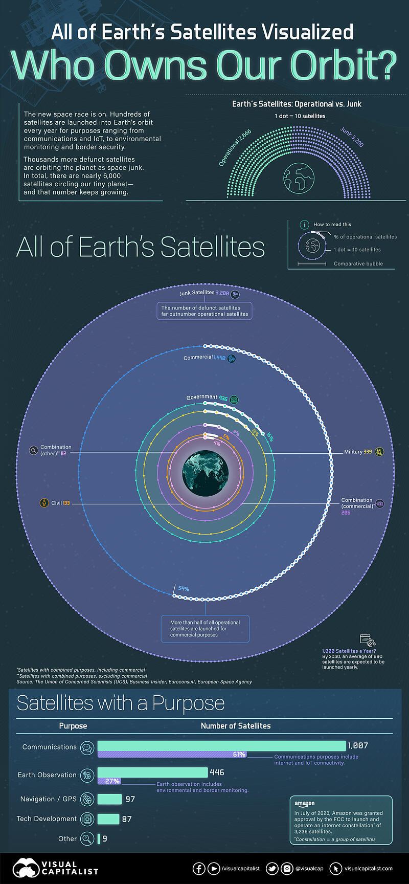 Satellites-Part1-V3-3