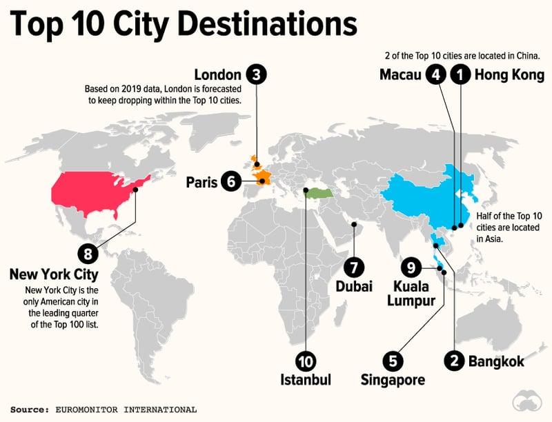 Top-100-City-Supplemental-1