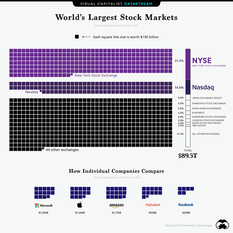 largest-stock-exchanges-2