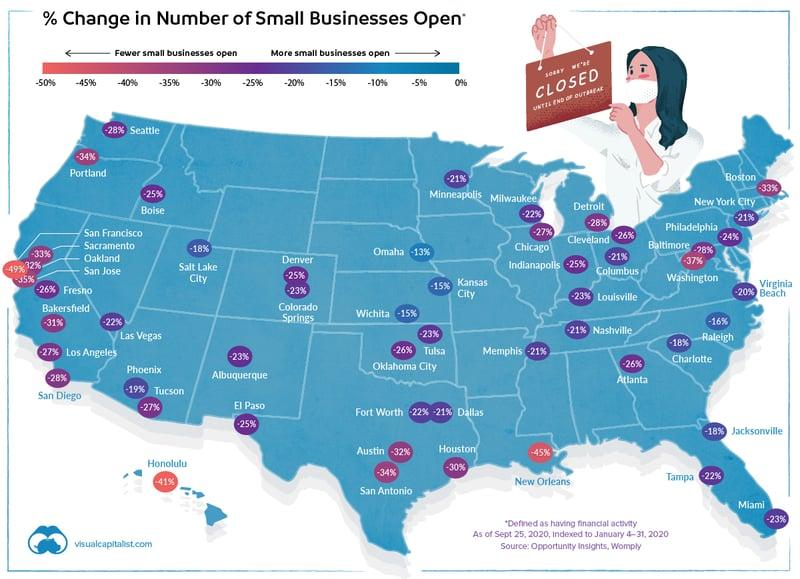 small-businesses-closed-covid-19