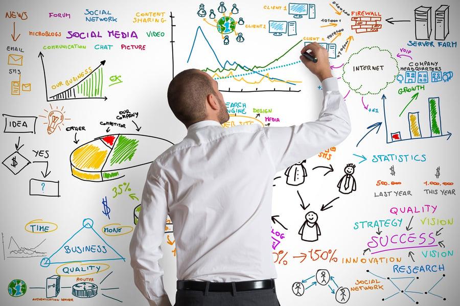 Van content publishing naar content marketing