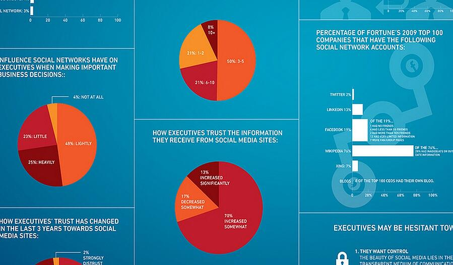 Why you should digitize your annual report