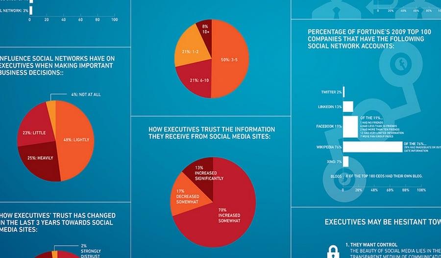 Een digitaal jaarverslag, waarom zou je?