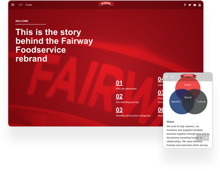 interactive-online-magazine-example-fairway