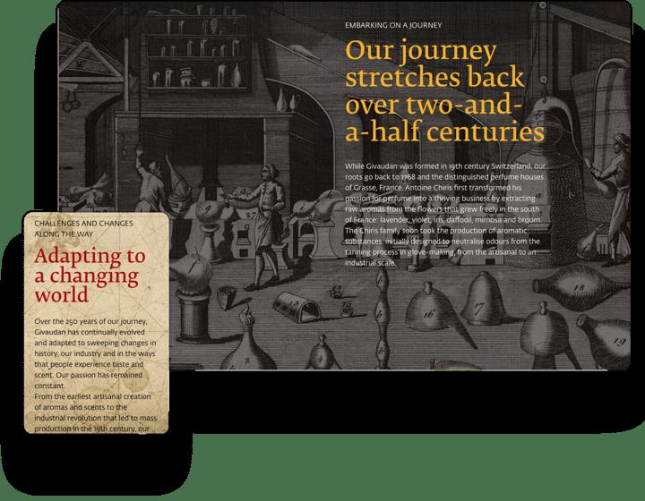Givaudan Interactive Magazine Example