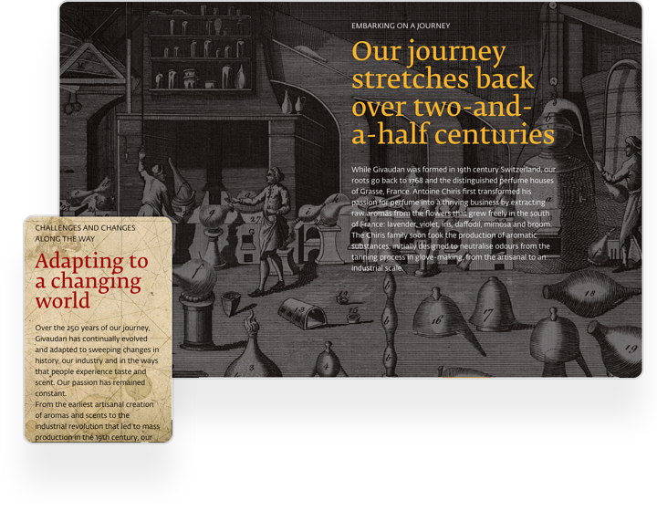Givaudan's 250 years journey