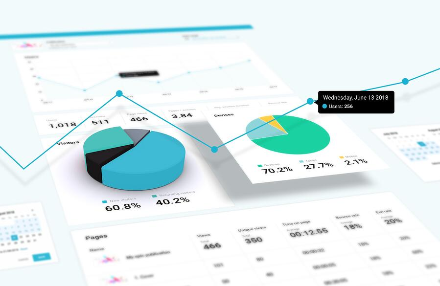 Product Update: Improve Performance with Our New Reporting Dashboard
