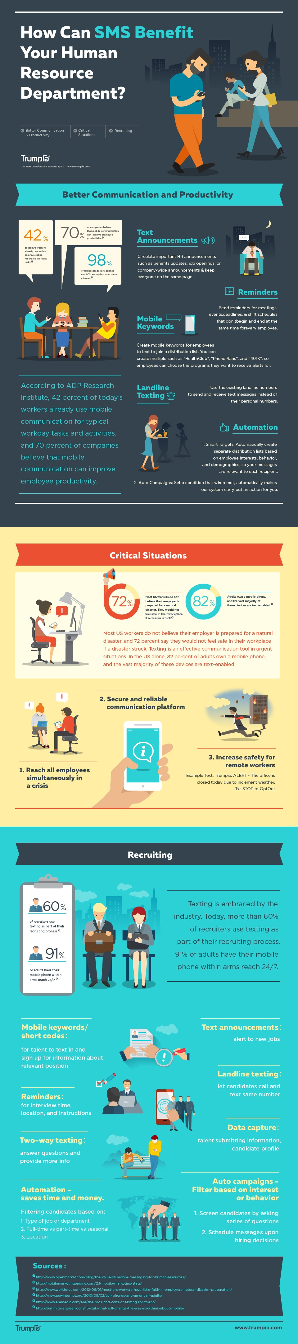 Infographic For Human Resource