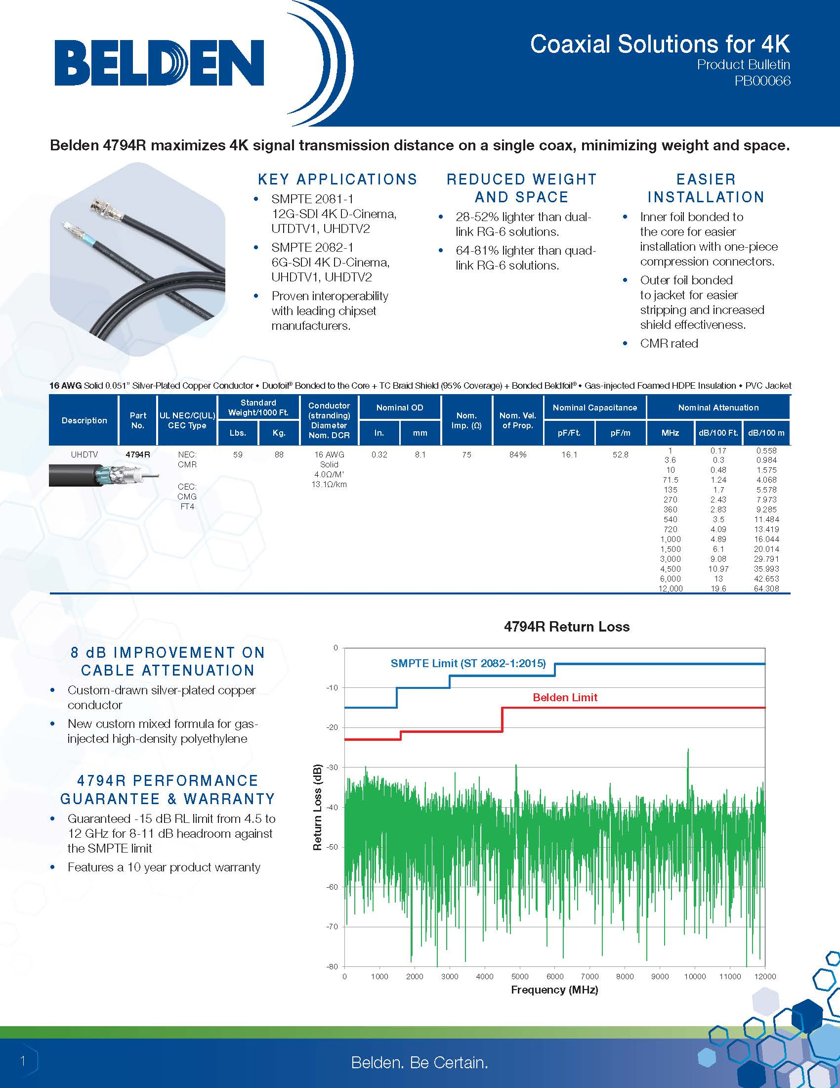 Coaxial_Solutions_for_4K_PB00066_BAV_BDC_0716_A_AG_Page_1.jpg