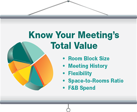 Know-Your-Meetings-Value