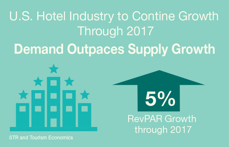 hotel-growth-through2017.jpg