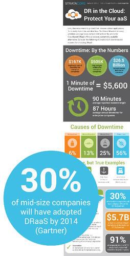 DRaaS-Infographic-Image_thumb-1