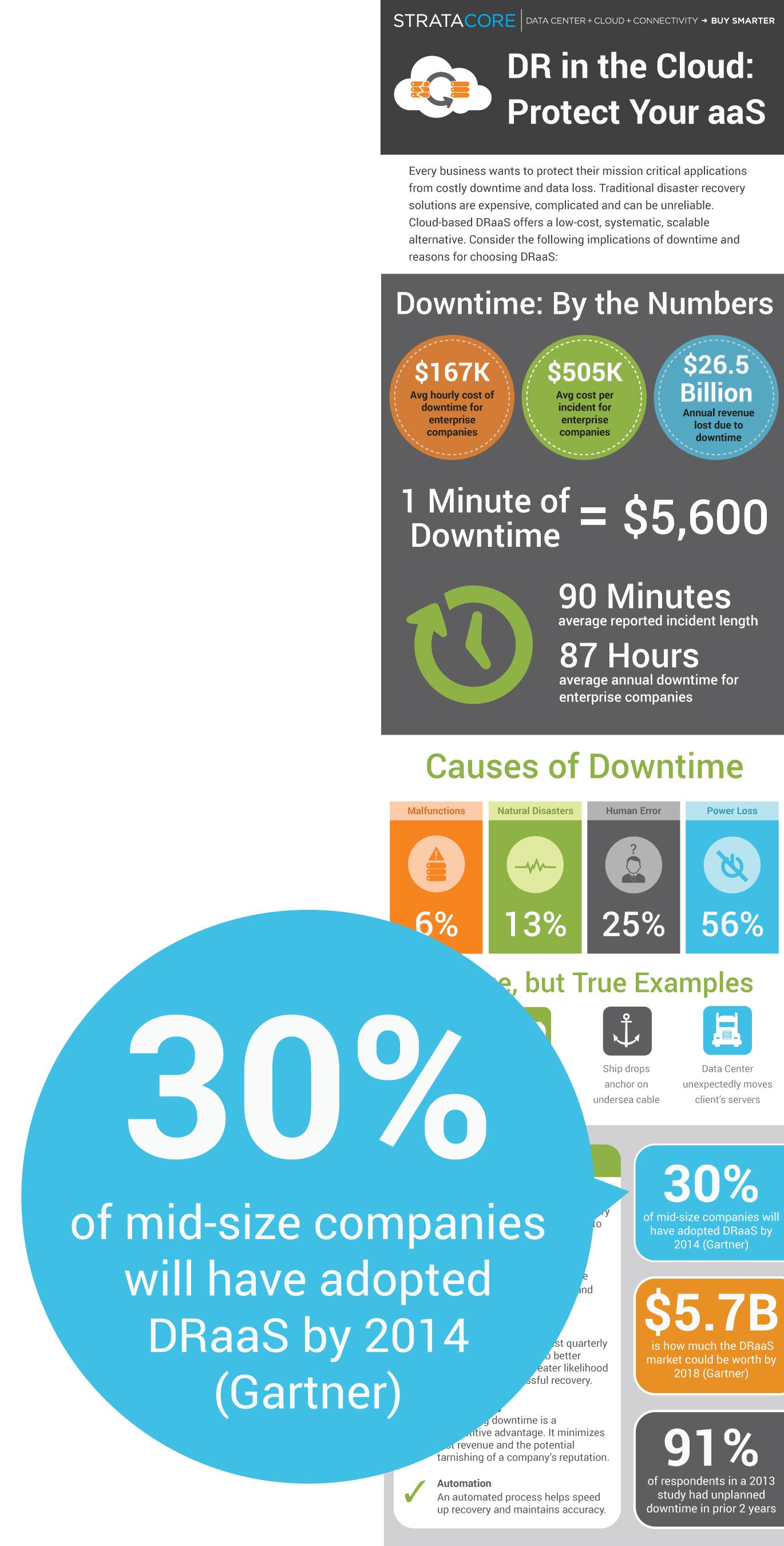 DRaaS-Infographic-Image_thumb.jpg