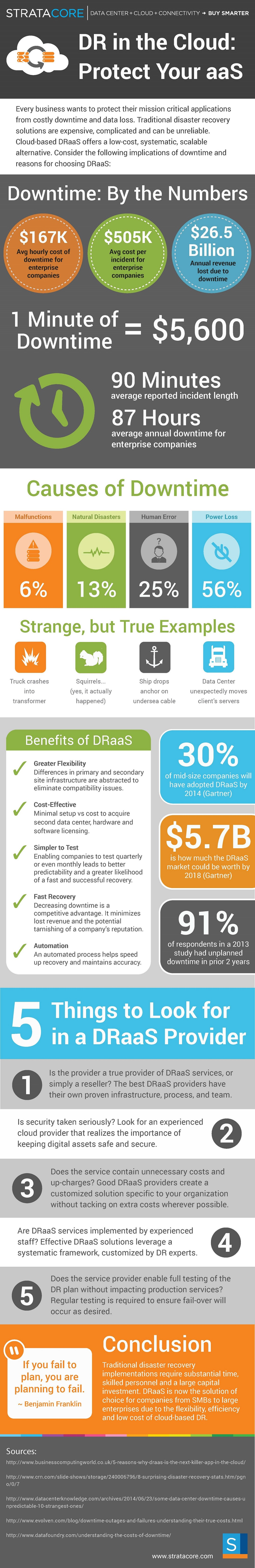 DRaaS_Infographic-1